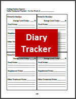 Your Free Dog Cancer Diary Tracker